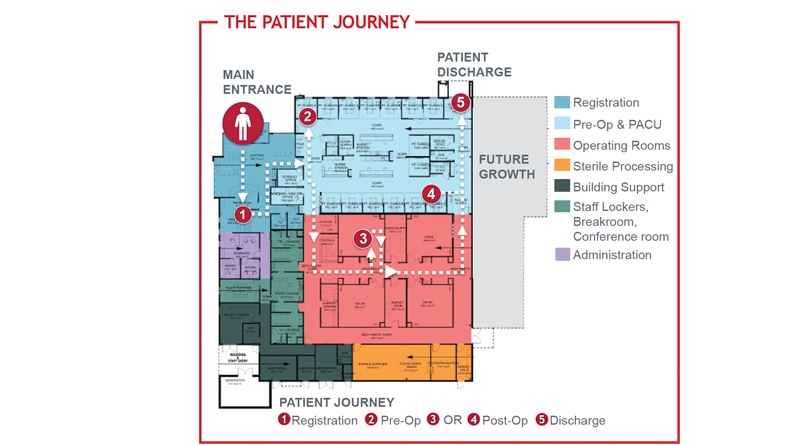 Modernize Your Strategy When Planning a New Ambulatory Healthcare Facility